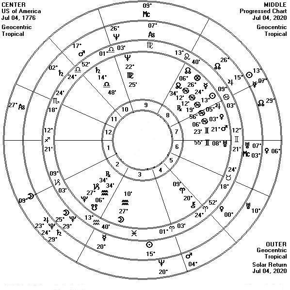 John Townley's AstroCocktail